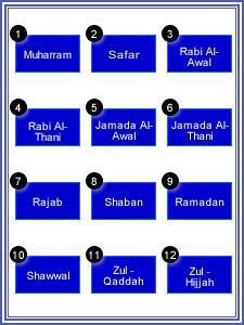 Islam IslamicMonthNames Worksheets